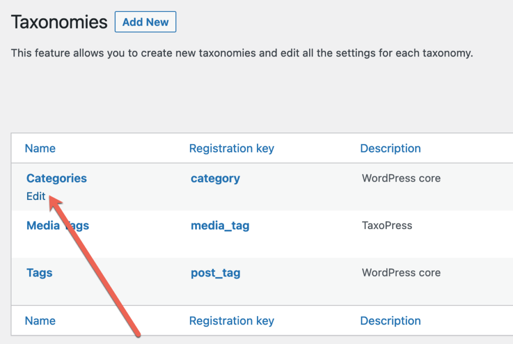 Editing the Categories Taxonomy in WordPress